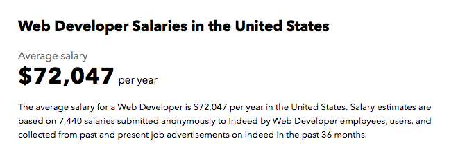 U.S. Web Developer Cost
